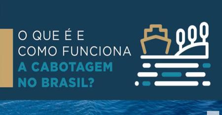 cabotagem no brasil.png